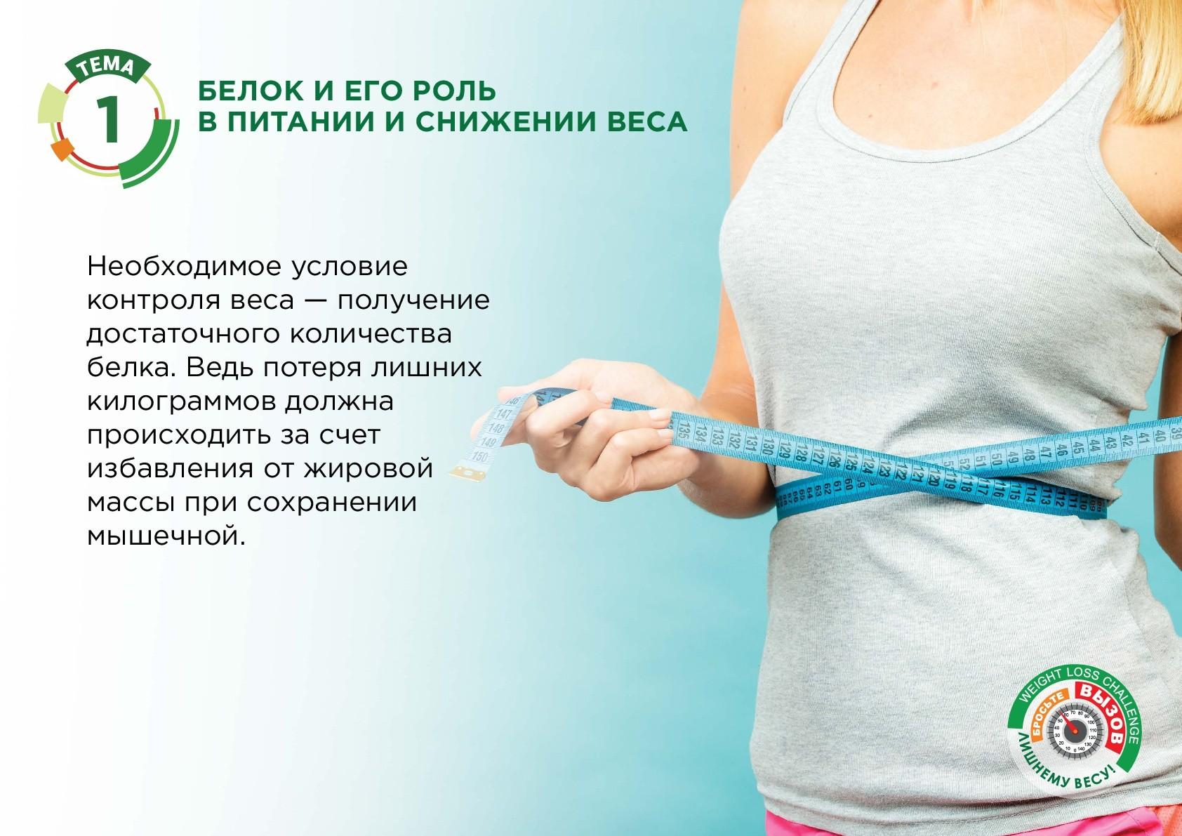 Необходимое условие контроля веса — получение достаточного количества белка