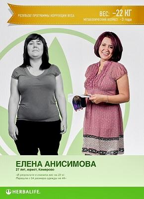 Результаты и Отзывы похудения с фото до и после