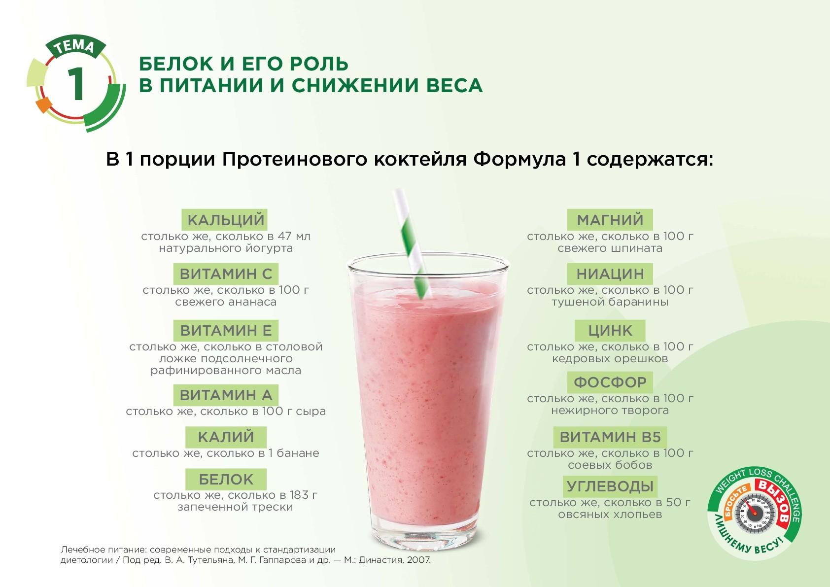 В 1 порции Протеинового коктейля Формула 1 содержатся